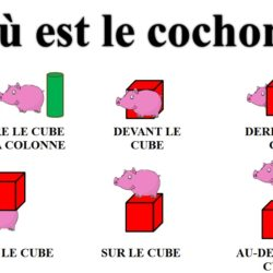 The prepositions of place in french